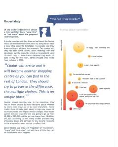 shop centre uncertainty