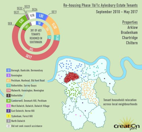 Aylesbury Phase One Displacement Map