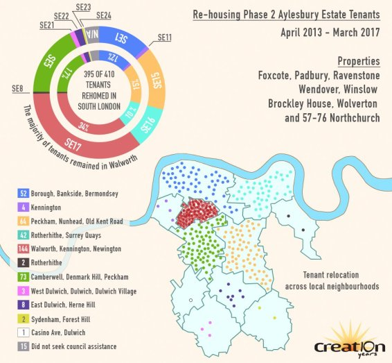 AYLESBURY Creation Phase 2 displacement map 2017